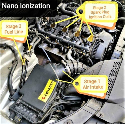Full Stage 1+2+3 Nano Ionization